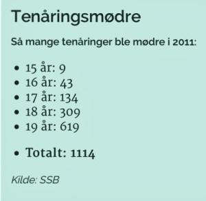 norskliste